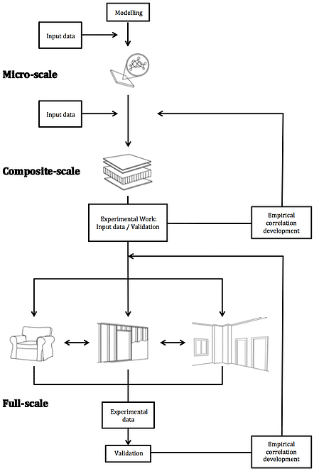 schema-project